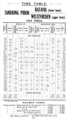 Jadwal Kereta Batavia